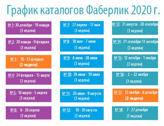 сроки каталогов фаберлик 2020