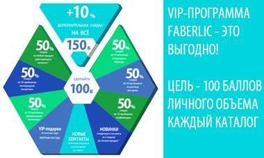 vip привилегии консультантов Фаберлик
